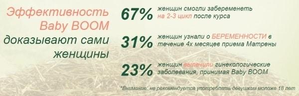 статистика применения Беби Бум