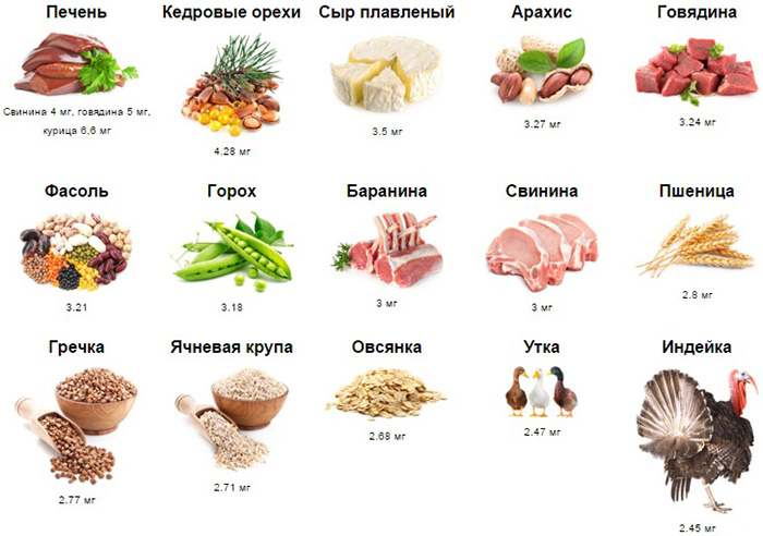 картинки с продуктами